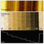Microscope-afm-resiscope