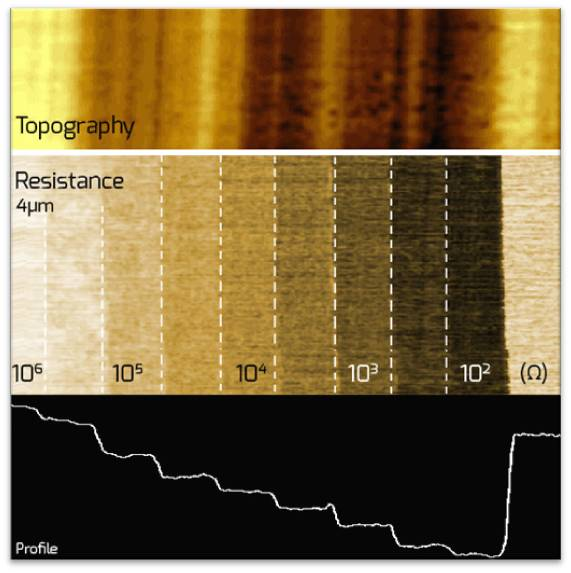 Microscope-afm-resiscope