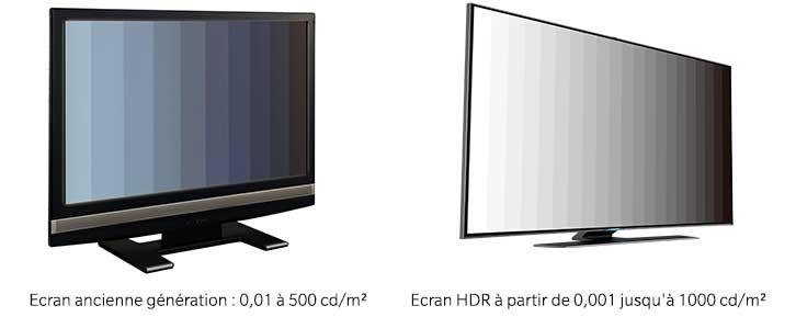 Ca-310 ca-410 screens fr