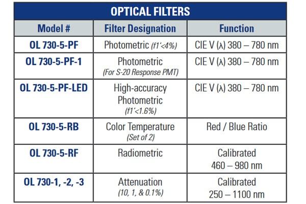 Filtres-optique-ol730e