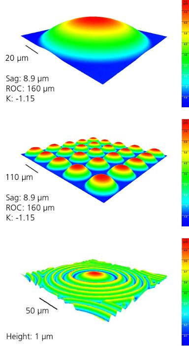 3d-topography-micro-lenses