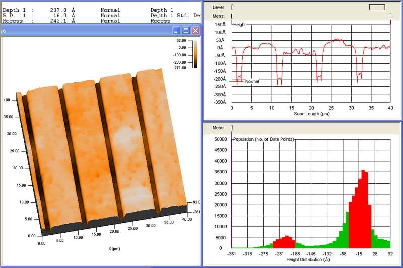 Specsheet analysis